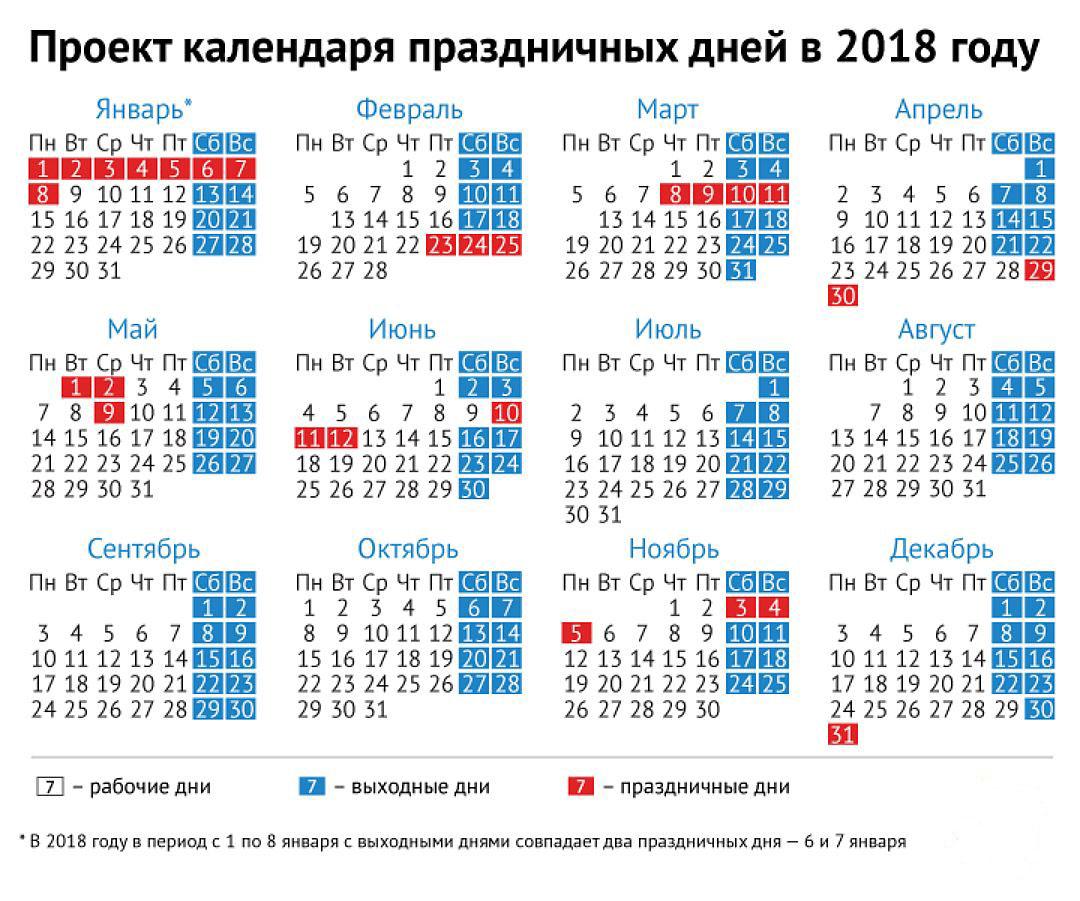 Турецкие праздники в 2018 году